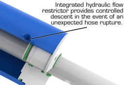 Integrated-hydraulic-flow-restrictor.jpg