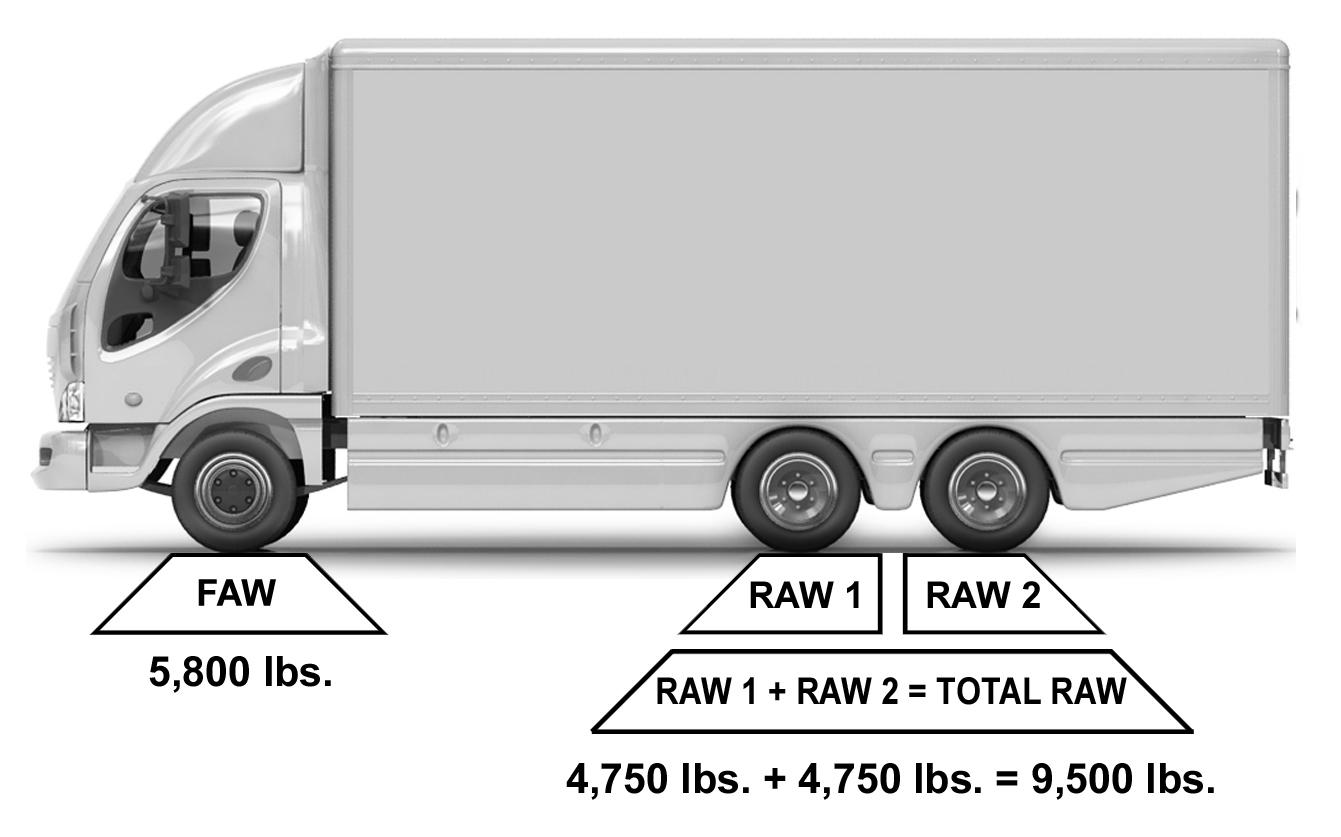 Truck Pix RAW.jpg