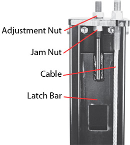Adjustable Lock Ladder Leveling System